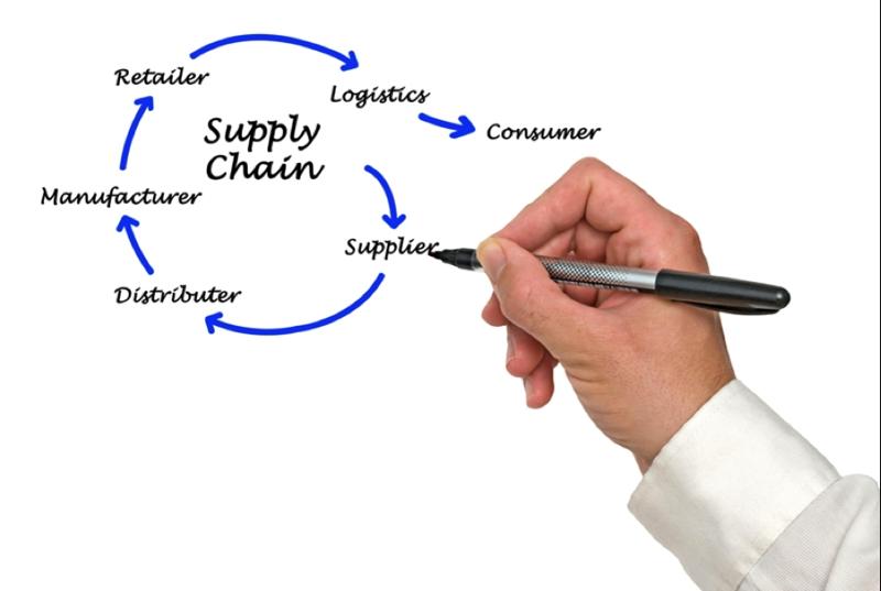 supply_chain